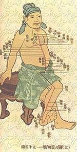 what_is_qigong_tai_chi_meridian